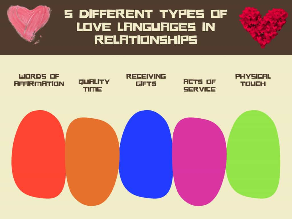 5 Different Types of Love Languages
